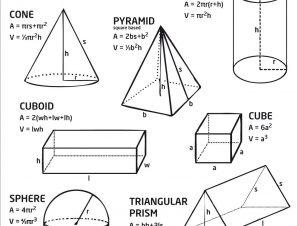 Μεταλλική επιφάνεια ντουλαπιού Young Geometry